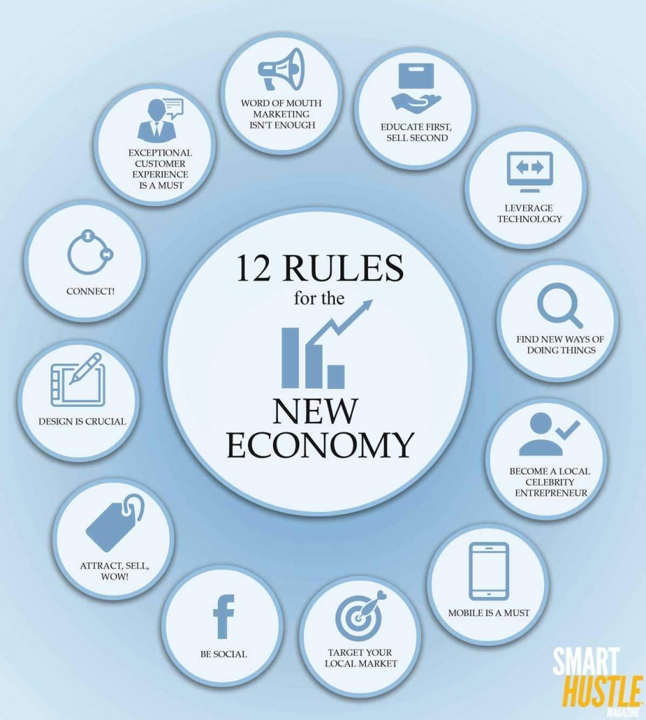 rules-for-new-economy