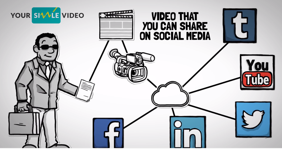 your sizzle video marketing tool